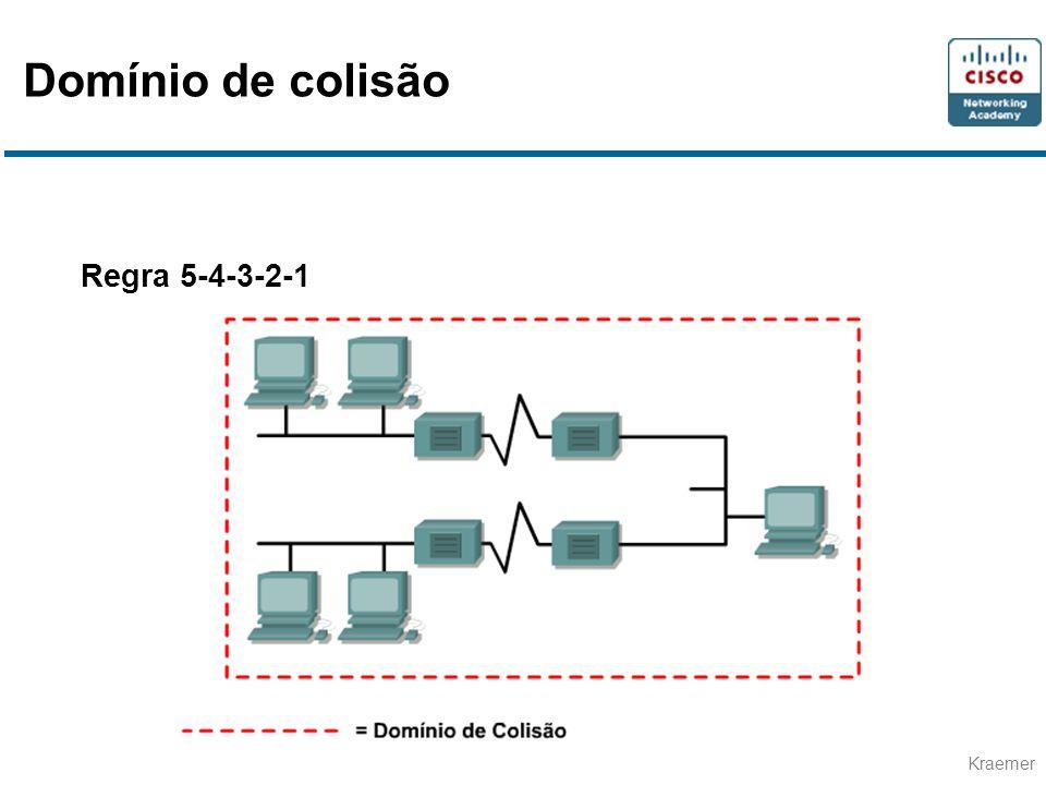 Domínio de colisão Regra 5-4-3-2-1