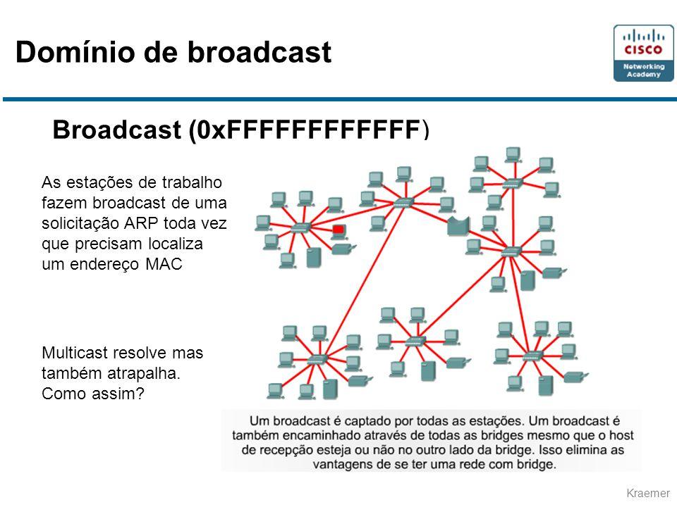 Domínio de broadcast Broadcast (0xFFFFFFFFFFFF)