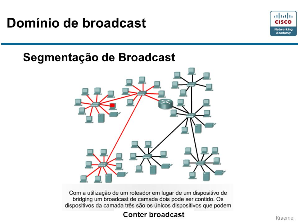 Domínio de broadcast Segmentação de Broadcast Conter broadcast