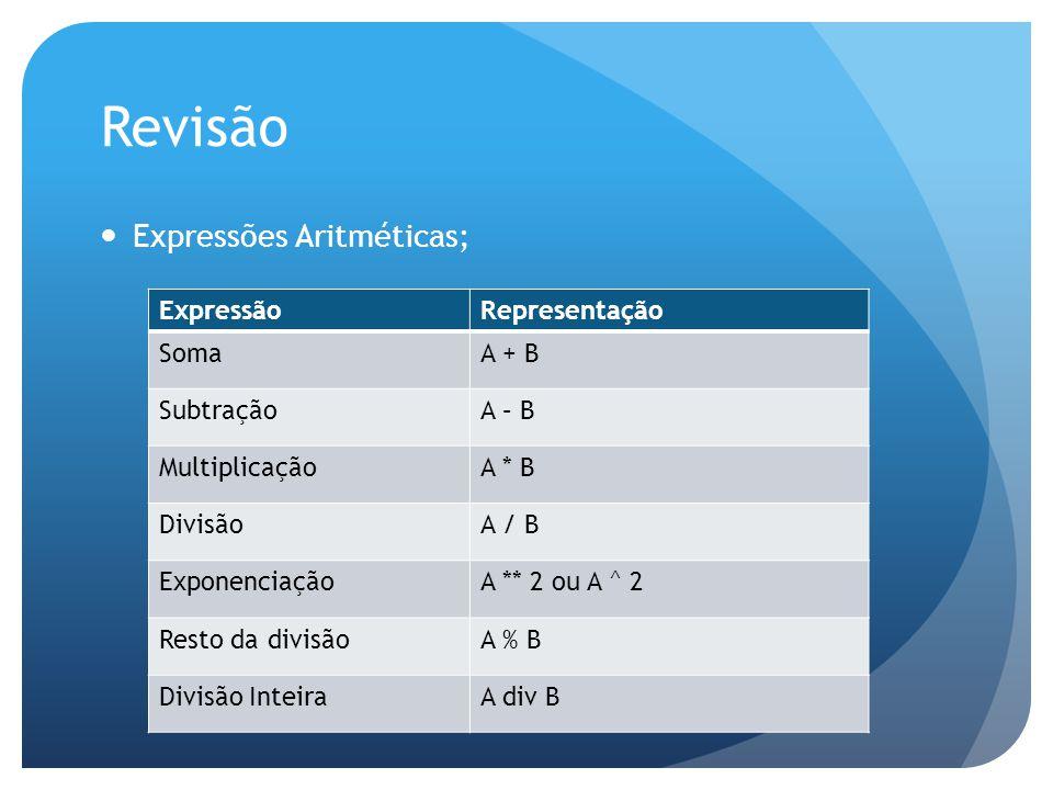 Revisão Expressões Aritméticas; Expressão Representação Soma A + B