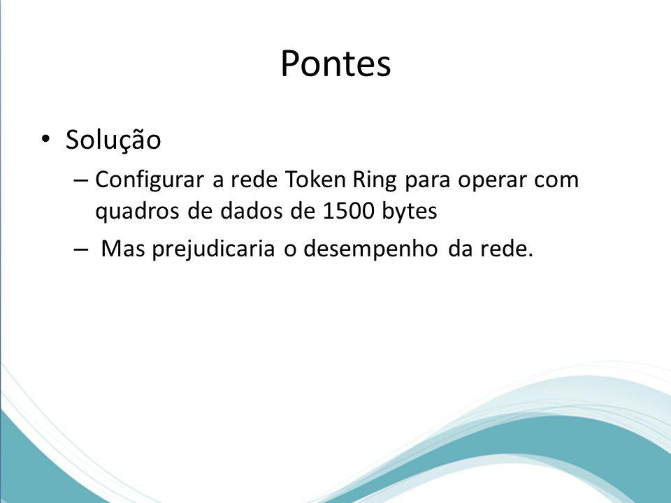 Pontes Solução. Configurar a rede Token Ring para operar com quadros de dados de 1500 bytes.
