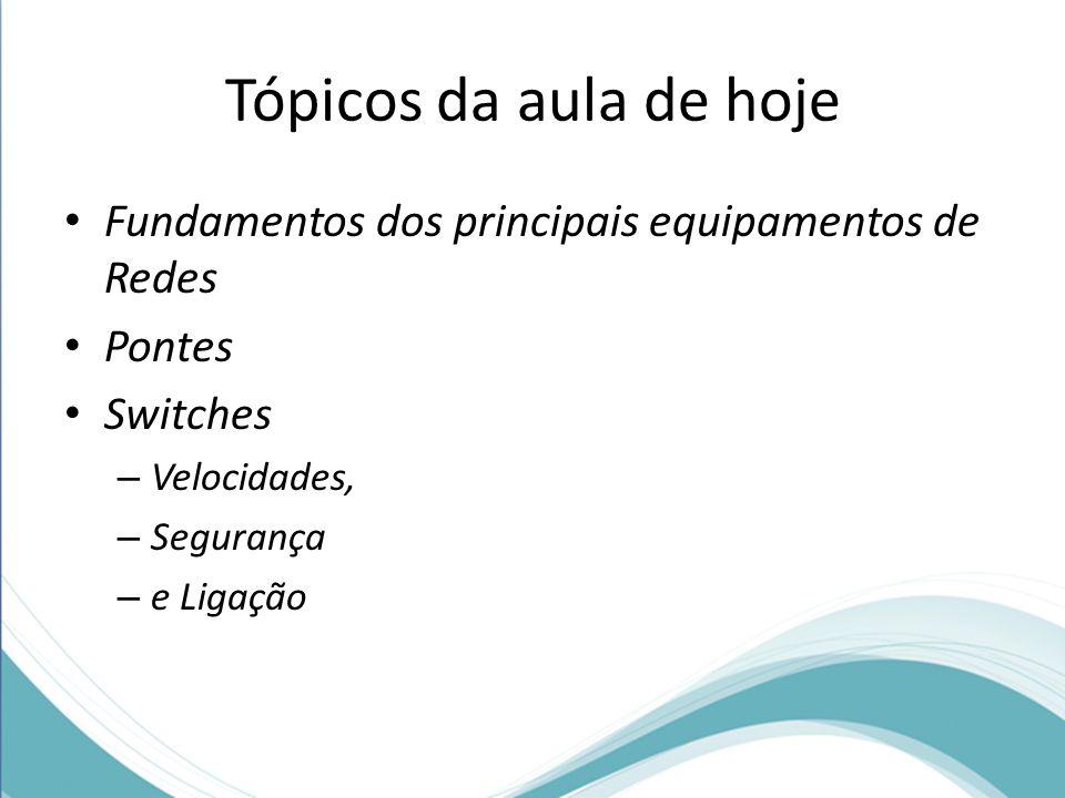 Tópicos da aula de hoje Fundamentos dos principais equipamentos de Redes. Pontes. Switches. Velocidades,