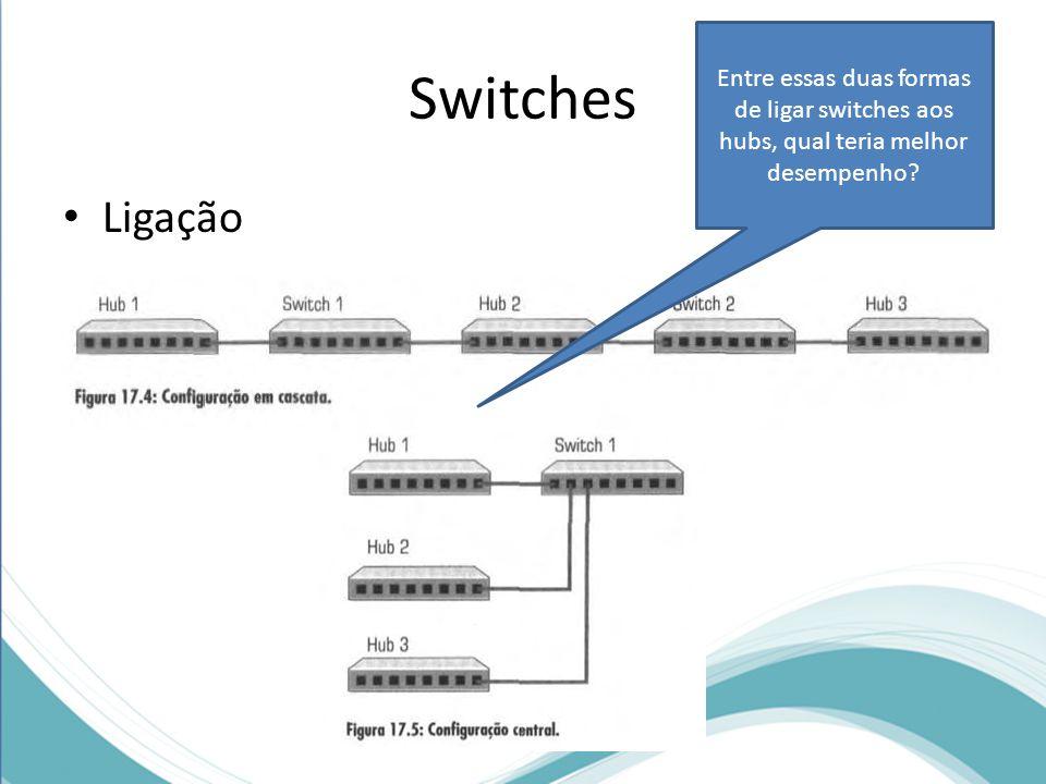 Entre essas duas formas de ligar switches aos hubs, qual teria melhor desempenho