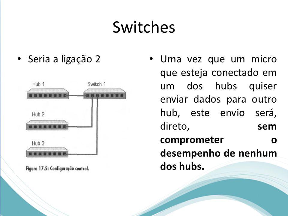 Switches Seria a ligação 2