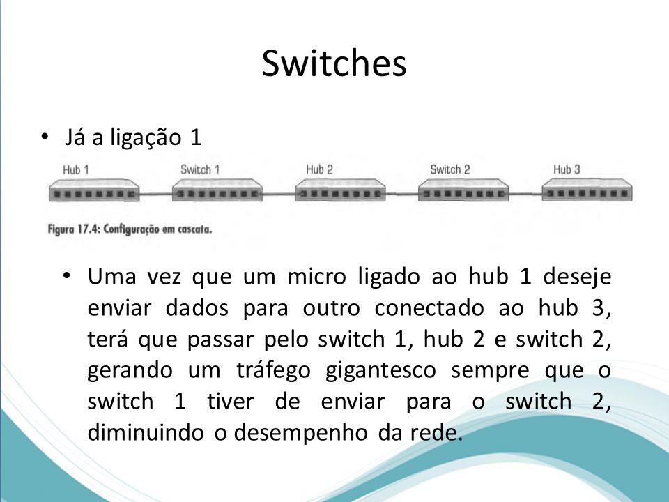 Switches Já a ligação 1.