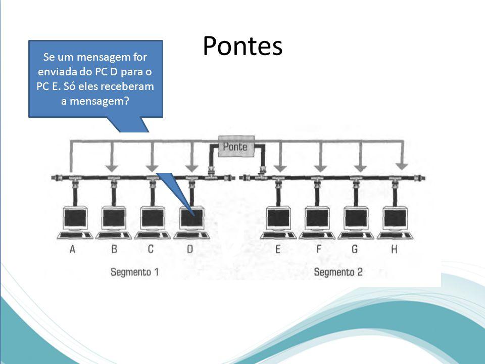 Pontes Se um mensagem for enviada do PC D para o PC E. Só eles receberam a mensagem