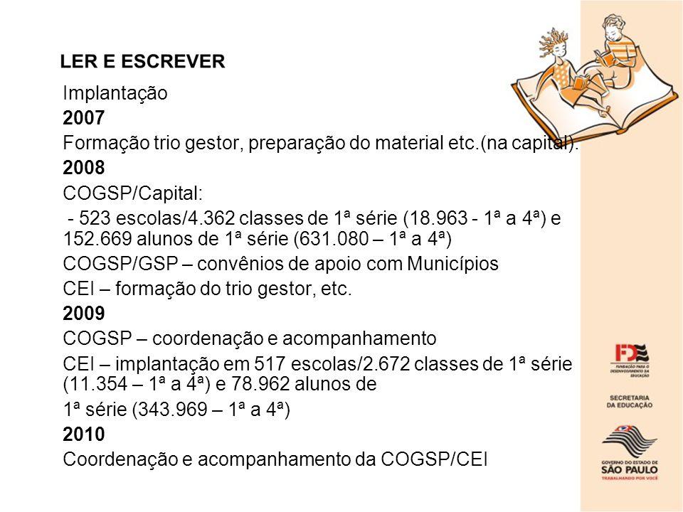 Implantação 2007. Formação trio gestor, preparação do material etc.(na capital). 2008. COGSP/Capital: