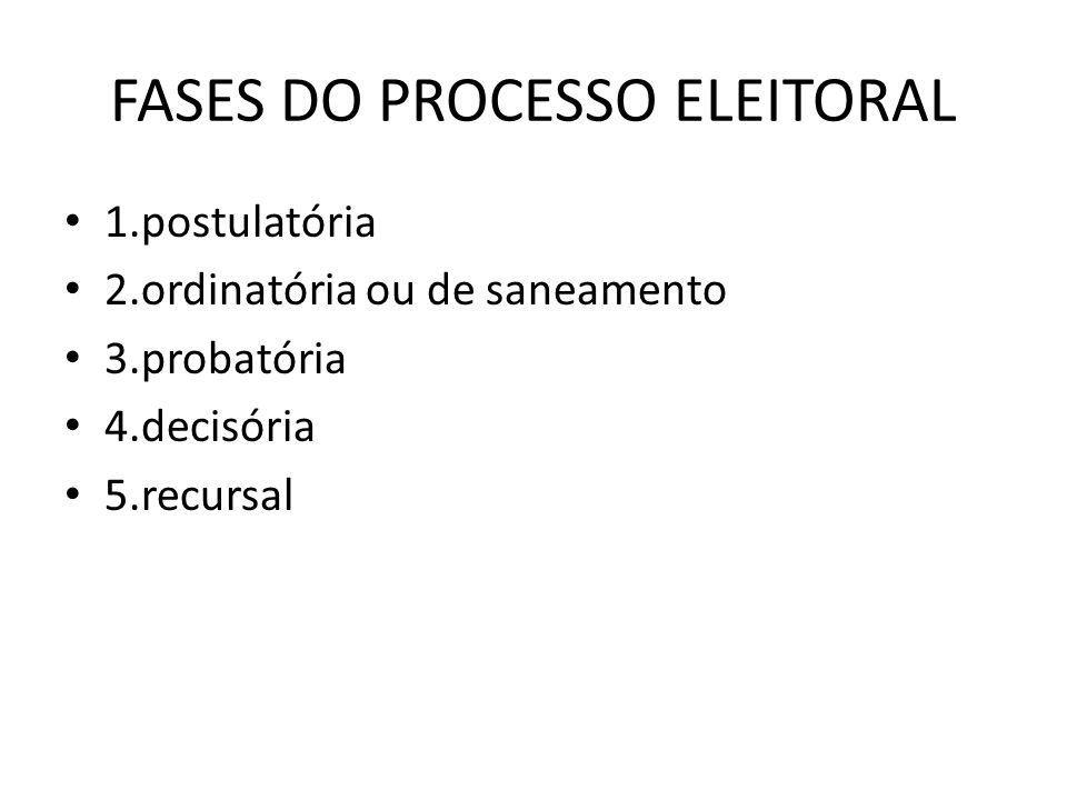 FASES DO PROCESSO ELEITORAL