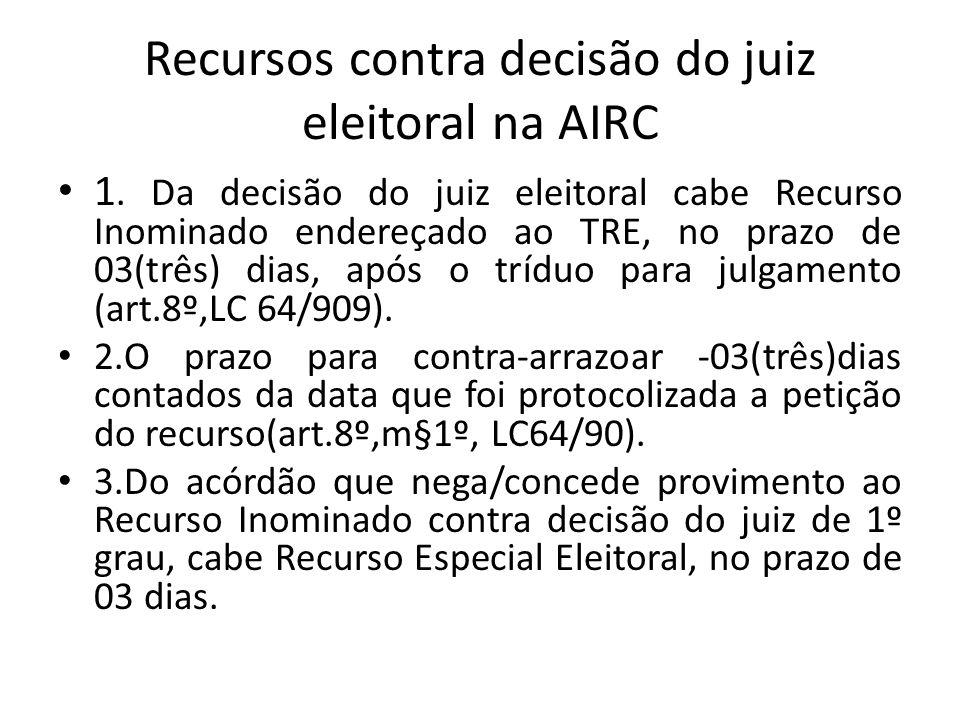 Recursos contra decisão do juiz eleitoral na AIRC