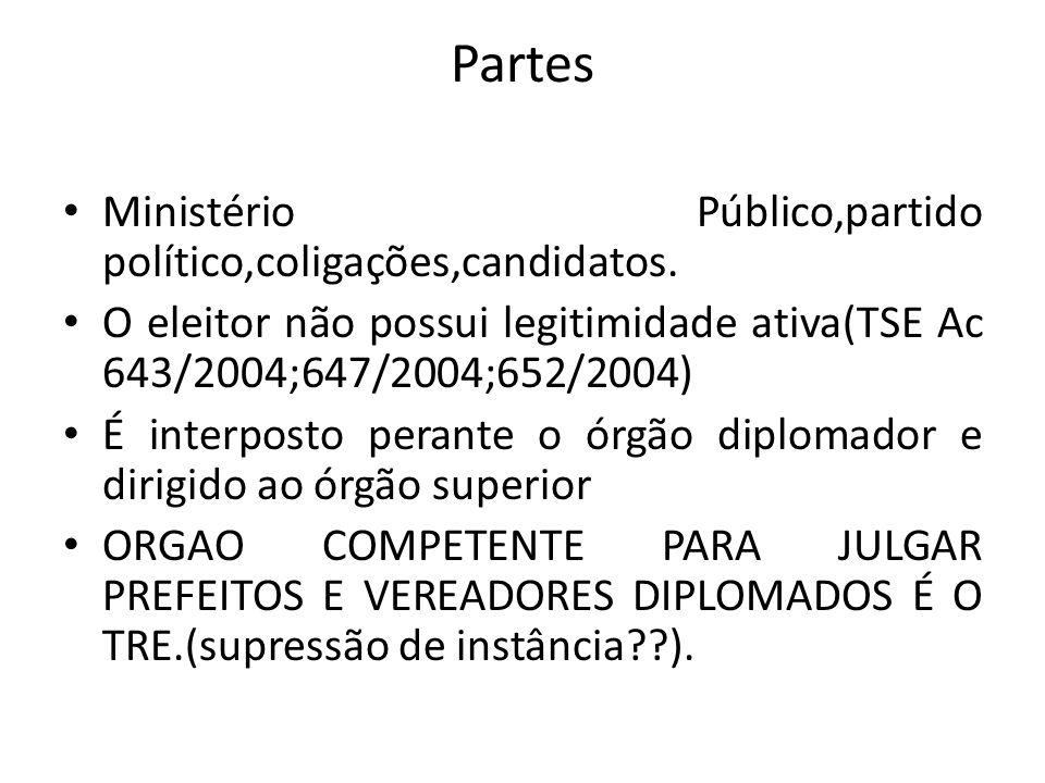 Partes Ministério Público,partido político,coligações,candidatos.