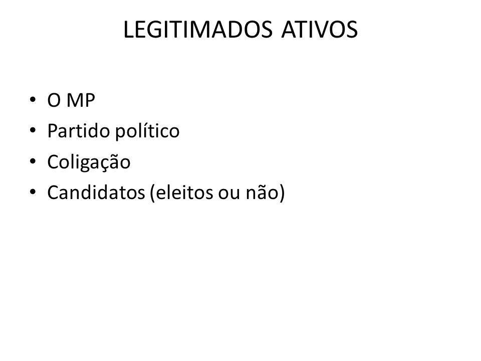 LEGITIMADOS ATIVOS O MP Partido político Coligação