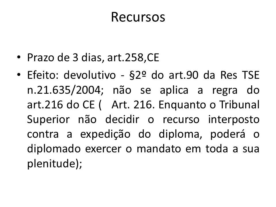 Recursos Prazo de 3 dias, art.258,CE