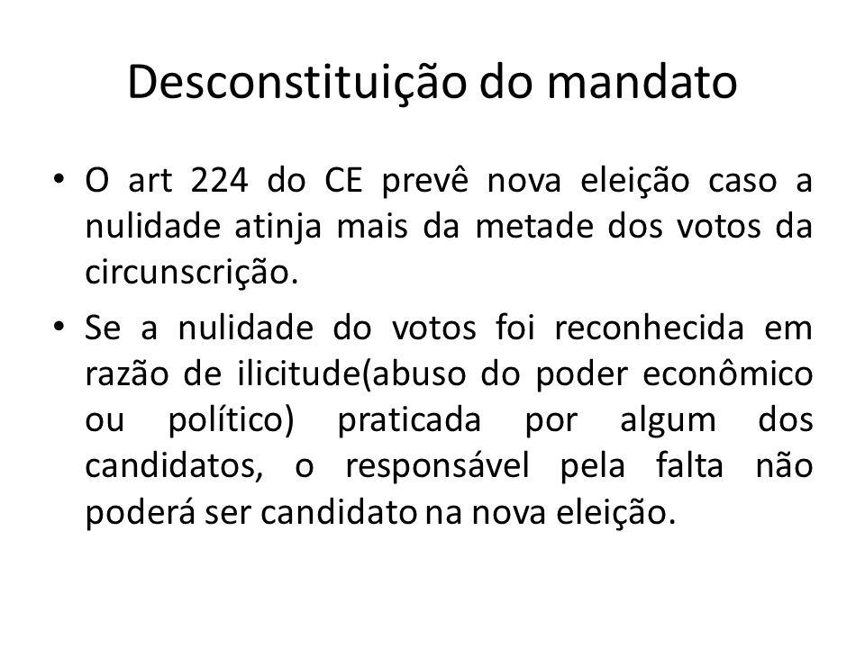 Desconstituição do mandato