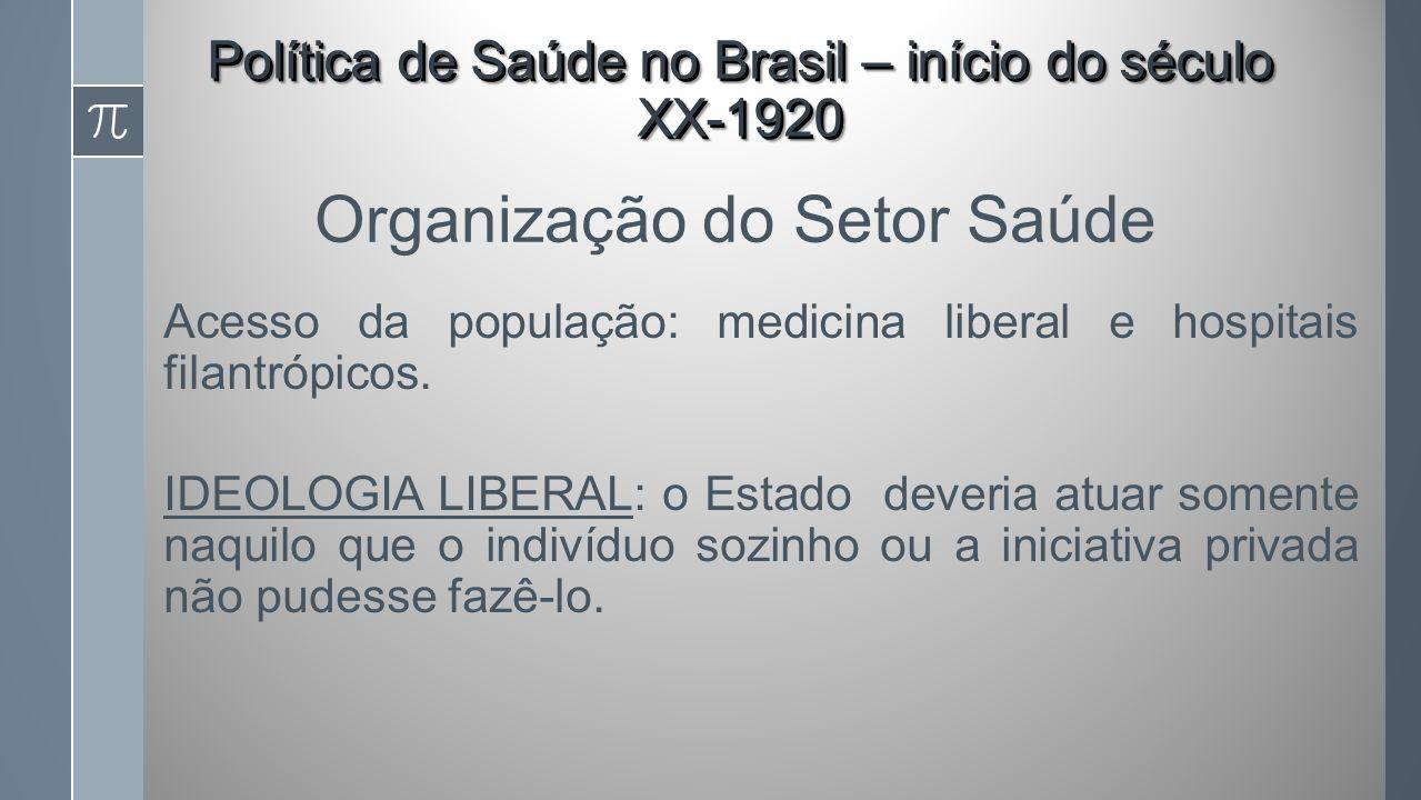 Política de Saúde no Brasil – início do século XX-1920