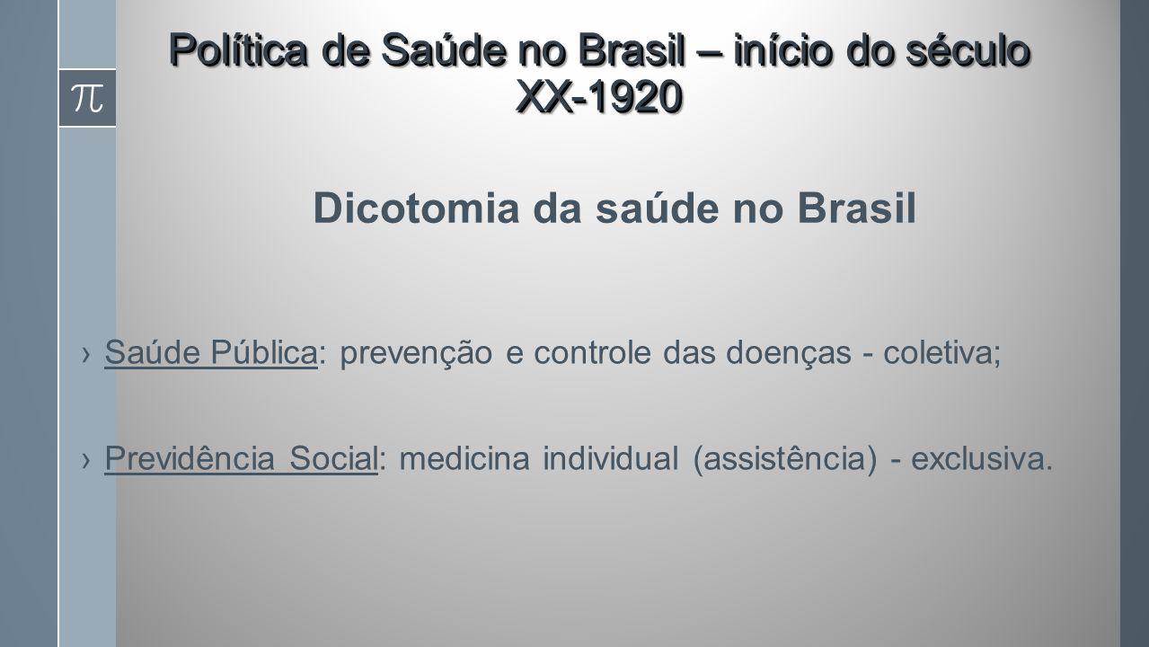 Dicotomia da saúde no Brasil
