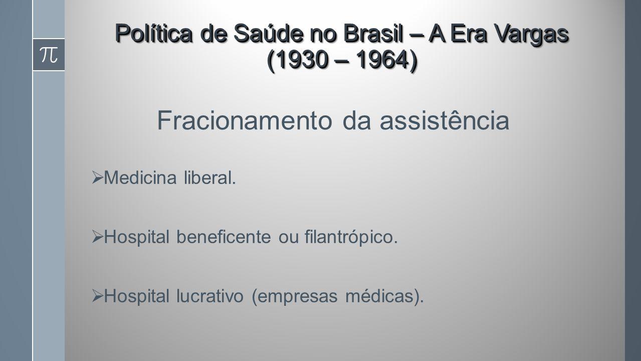 Política de Saúde no Brasil – A Era Vargas (1930 – 1964)
