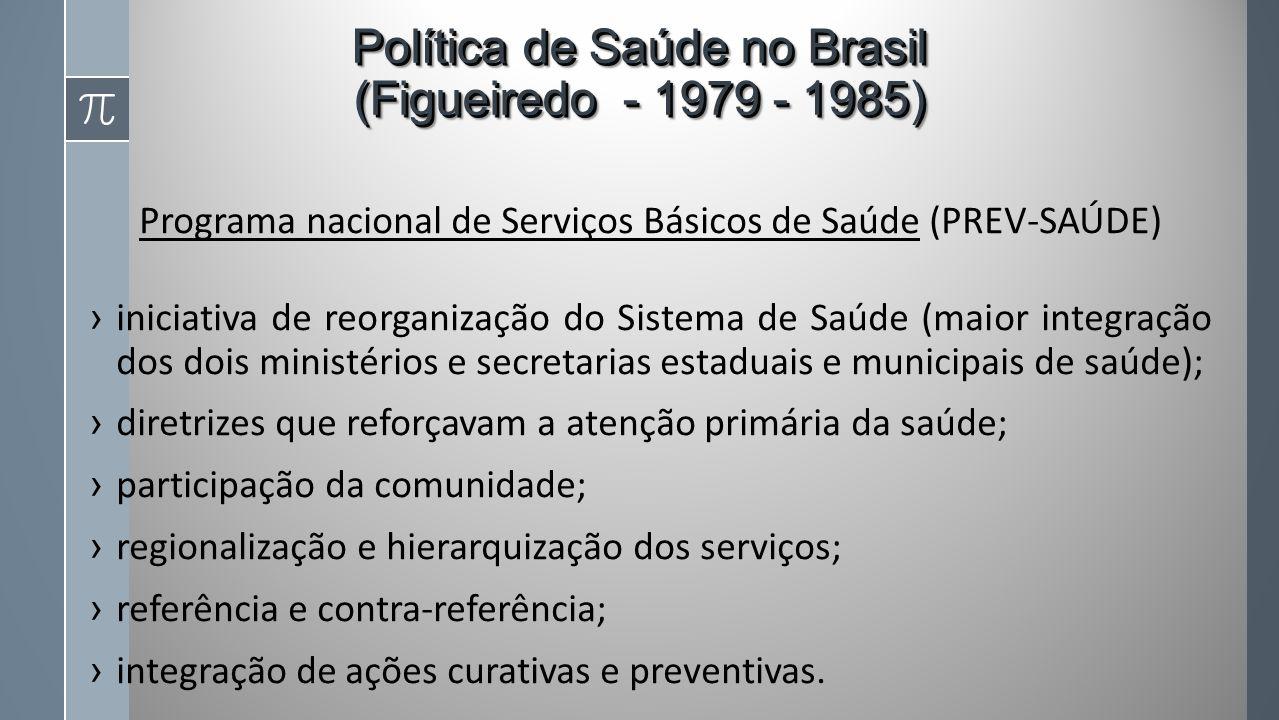Política de Saúde no Brasil (Figueiredo - 1979 - 1985)