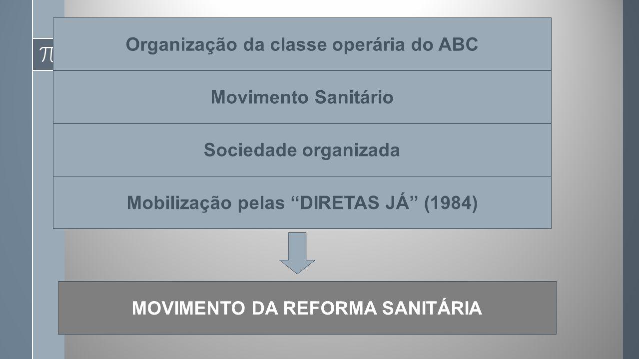 Organização da classe operária do ABC