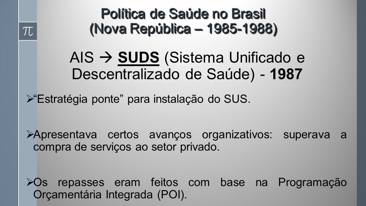 AIS  SUDS (Sistema Unificado e Descentralizado de Saúde) - 1987