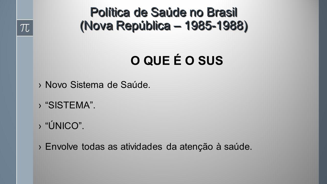 Política de Saúde no Brasil