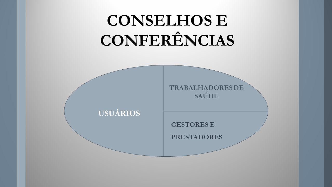 CONSELHOS E CONFERÊNCIAS TRABALHADORES DE SAÚDE