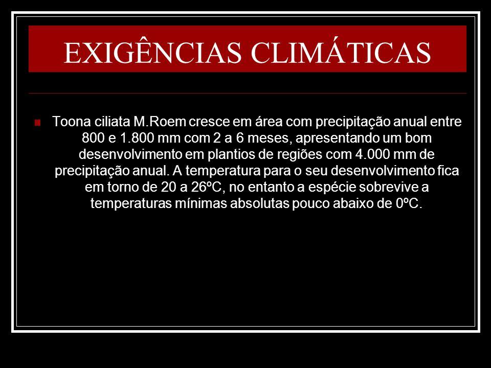 EXIGÊNCIAS CLIMÁTICAS