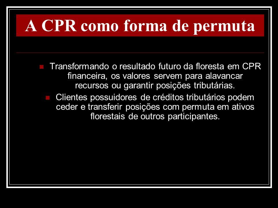 A CPR como forma de permuta