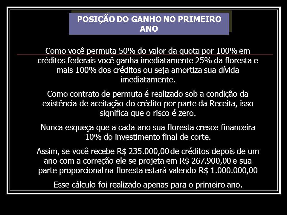 POSIÇÃO DO GANHO NO PRIMEIRO ANO