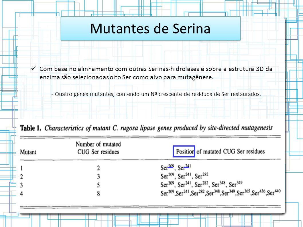 Mutantes de Serina