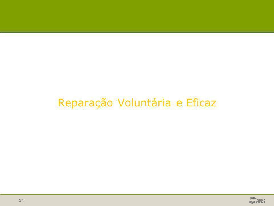 Reparação Voluntária e Eficaz
