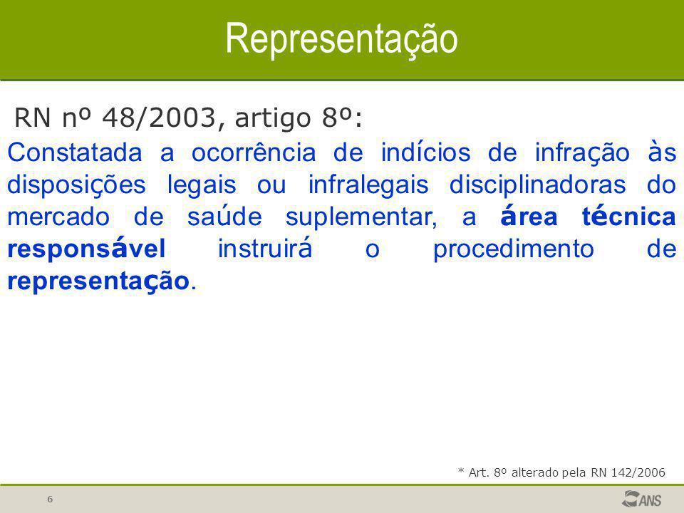 Representação RN nº 48/2003, artigo 8º: