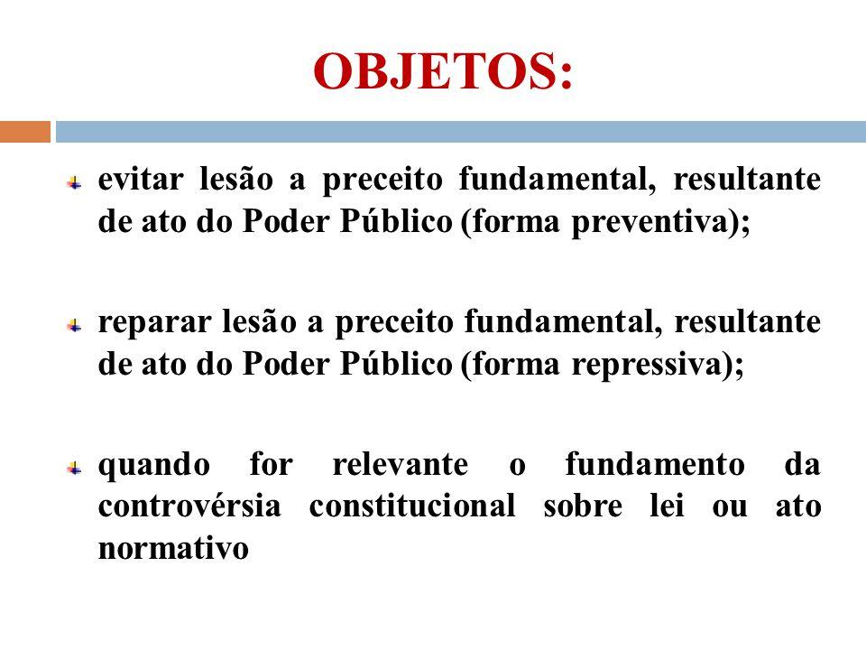 OBJETOS: evitar lesão a preceito fundamental, resultante de ato do Poder Público (forma preventiva);
