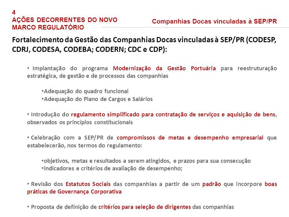 4 AÇÕES DECORRENTES DO NOVO MARCO REGULATÓRIO. Companhias Docas vinculadas à SEP/PR.