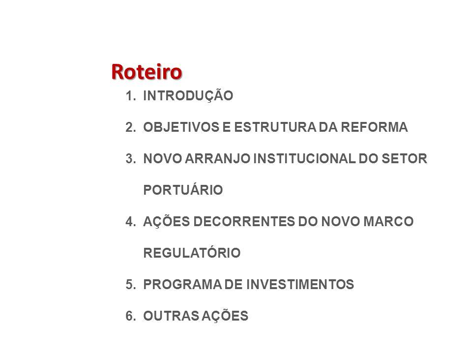 Roteiro INTRODUÇÃO OBJETIVOS E ESTRUTURA DA REFORMA