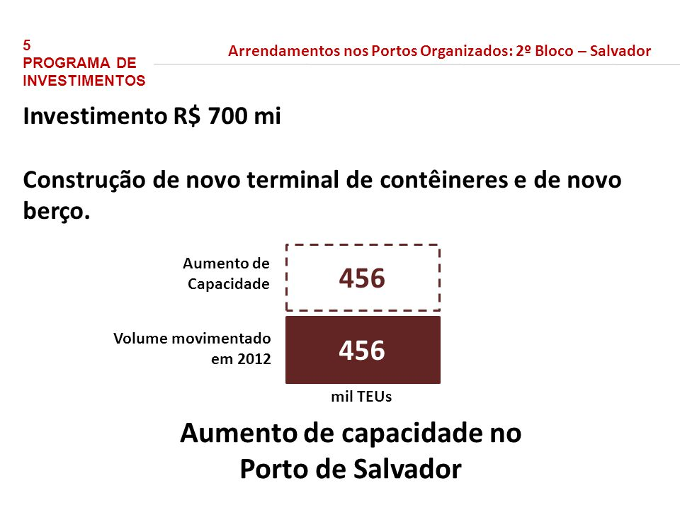 Aumento de capacidade no Porto de Salvador
