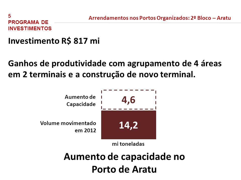 Aumento de capacidade no Porto de Aratu