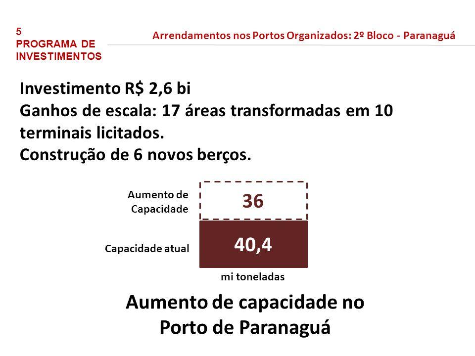 Aumento de capacidade no Porto de Paranaguá