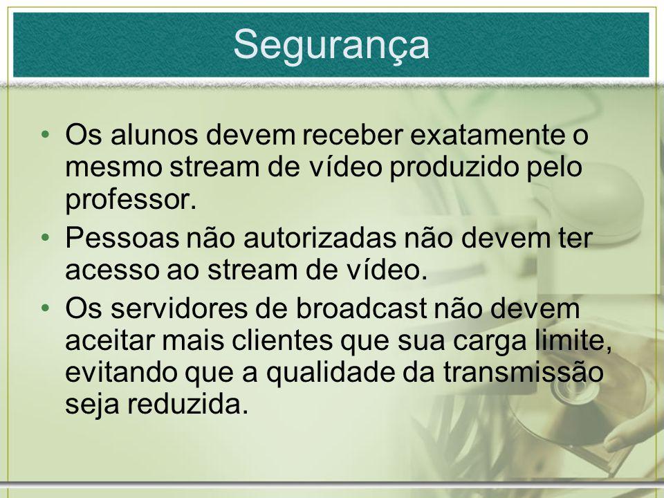 Segurança Os alunos devem receber exatamente o mesmo stream de vídeo produzido pelo professor.