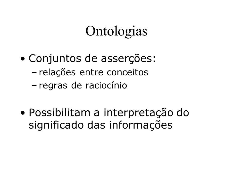 Ontologias Conjuntos de asserções: