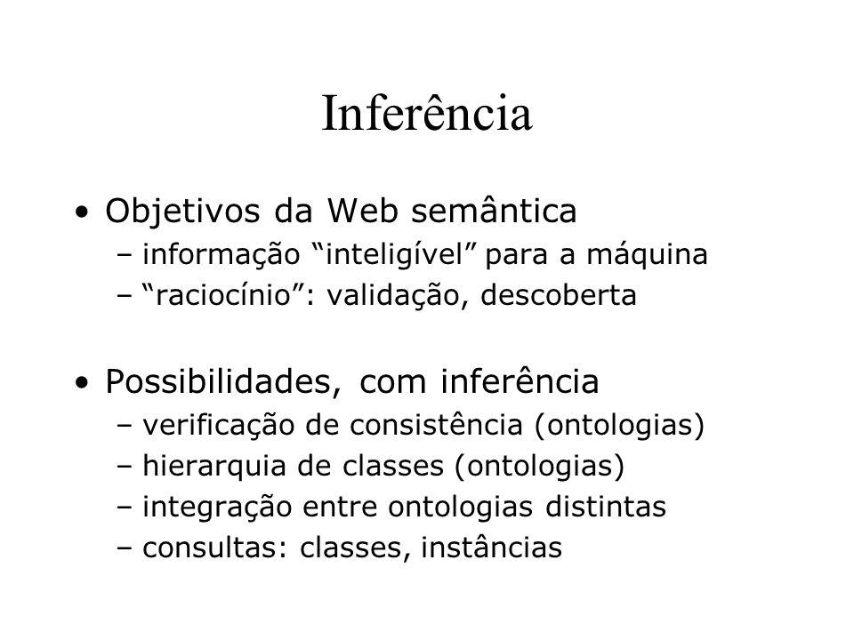 Inferência Objetivos da Web semântica Possibilidades, com inferência