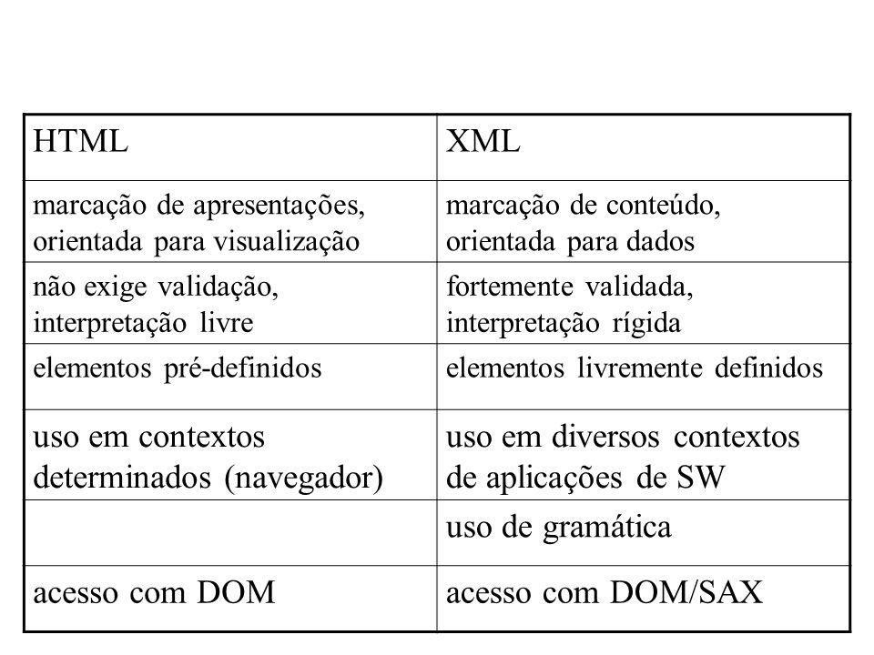 uso em contextos determinados (navegador)