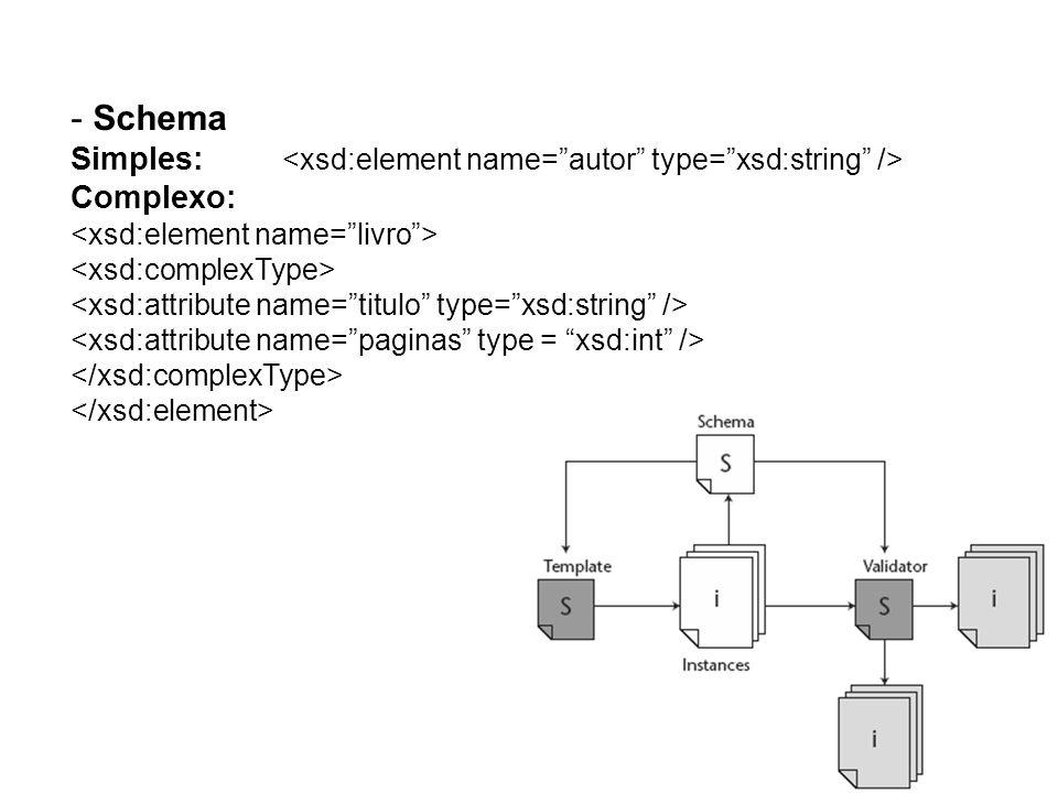 Schema Simples: <xsd:element name= autor type= xsd:string />