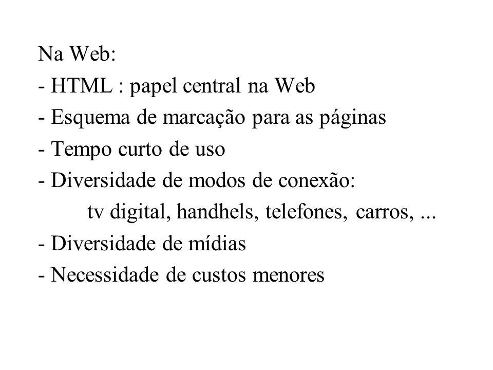 Na Web: - HTML : papel central na Web. - Esquema de marcação para as páginas. - Tempo curto de uso.