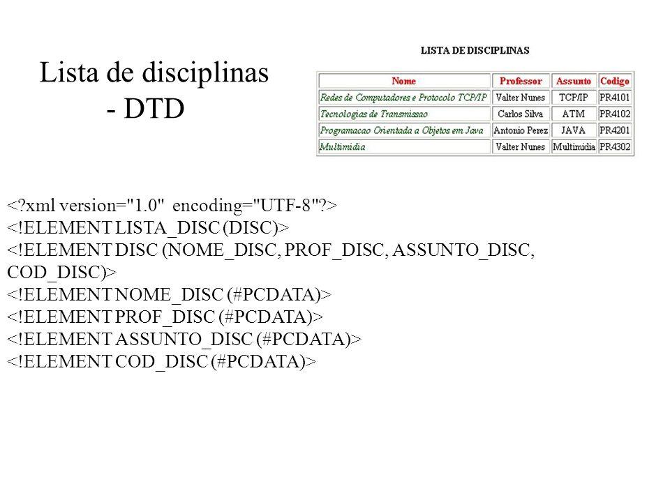 Lista de disciplinas - DTD