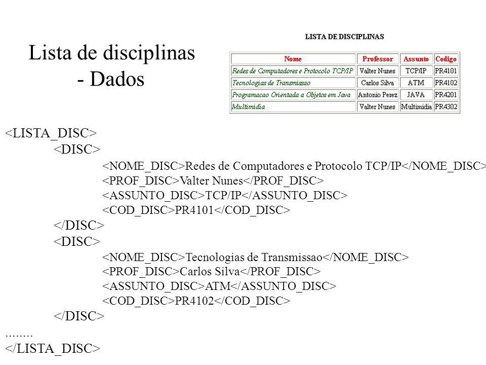 Lista de disciplinas - Dados <LISTA_DISC> <DISC>