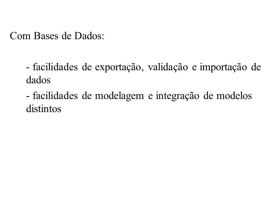Com Bases de Dados: - facilidades de exportação, validação e importação de dados.