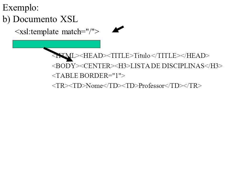 Exemplo: b) Documento XSL <xsl:template match= / >