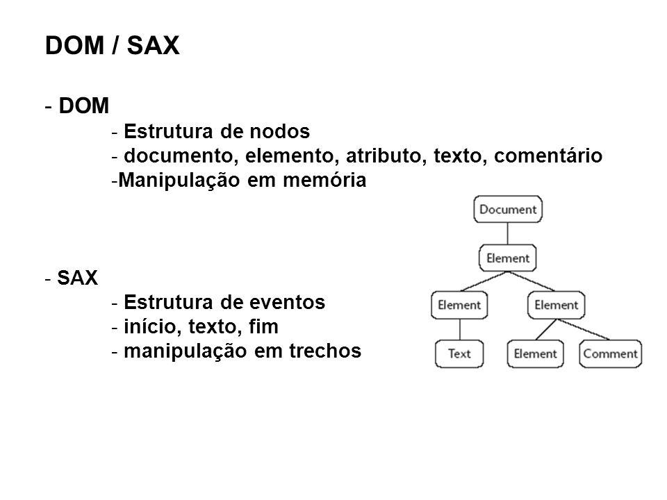 DOM / SAX DOM Estrutura de nodos