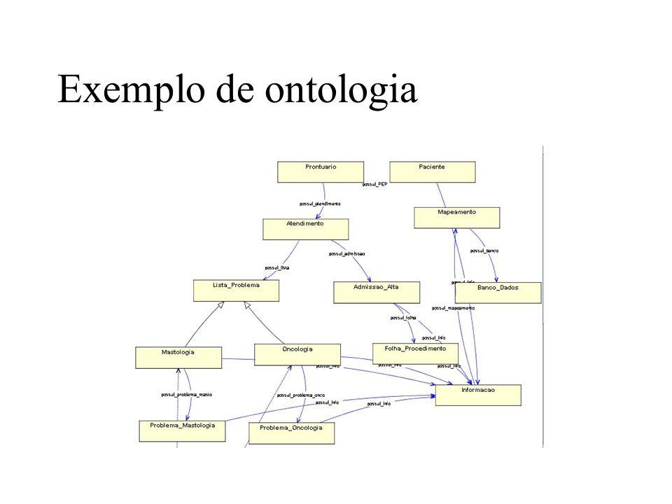 Exemplo de ontologia