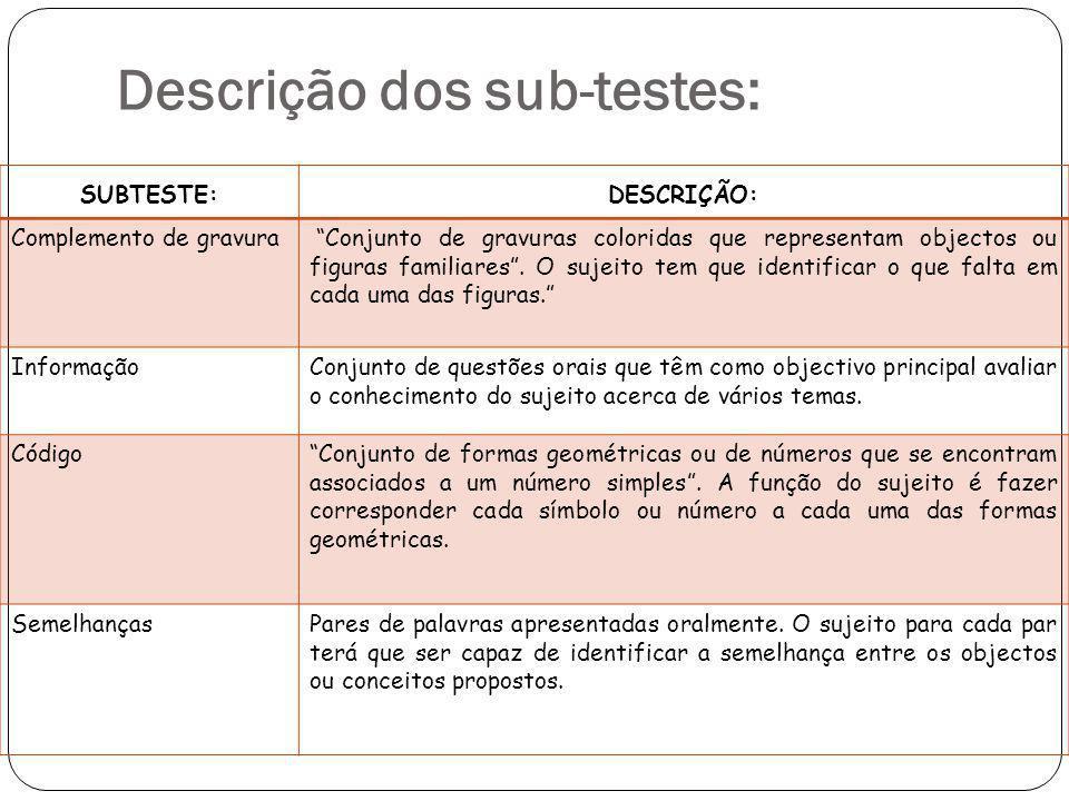 Descrição dos sub-testes: